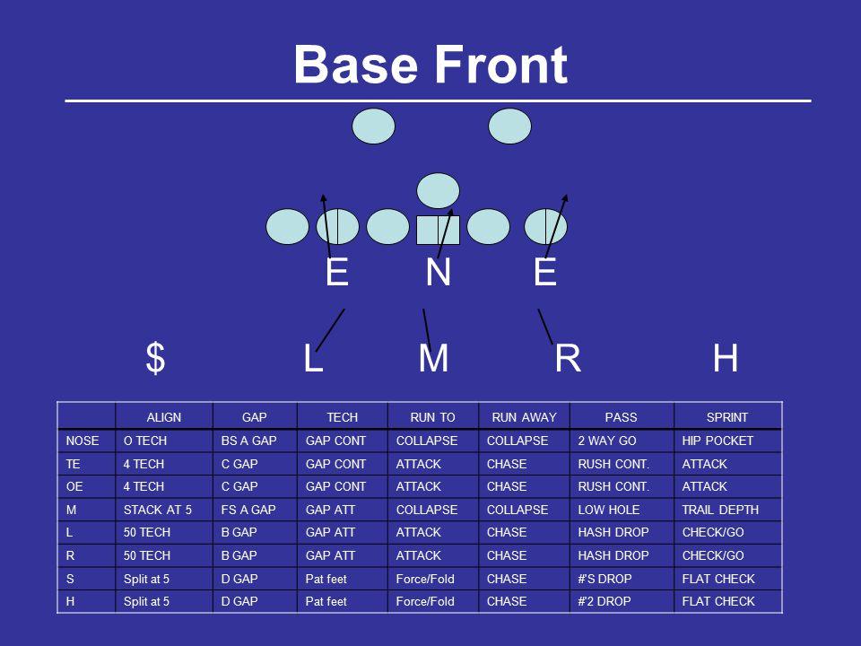 Base Front E N E $ L M R H ALIGN GAP TECH RUN TO RUN AWAY PASS SPRINT