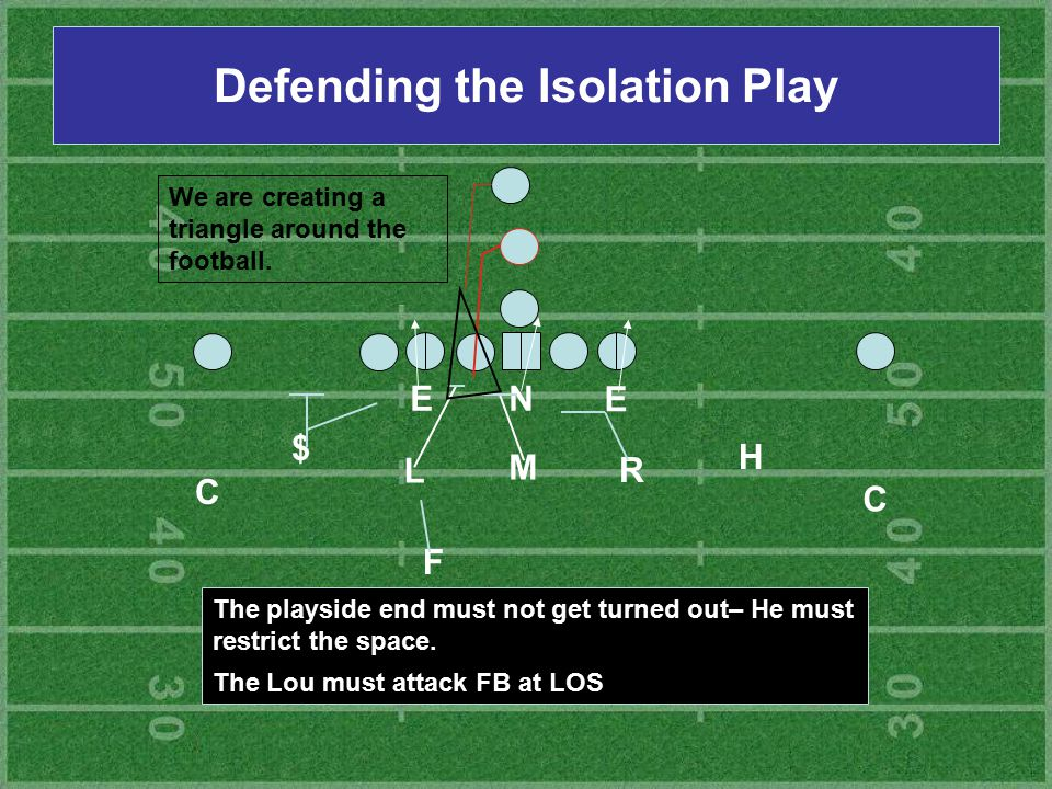 Defending the Isolation Play