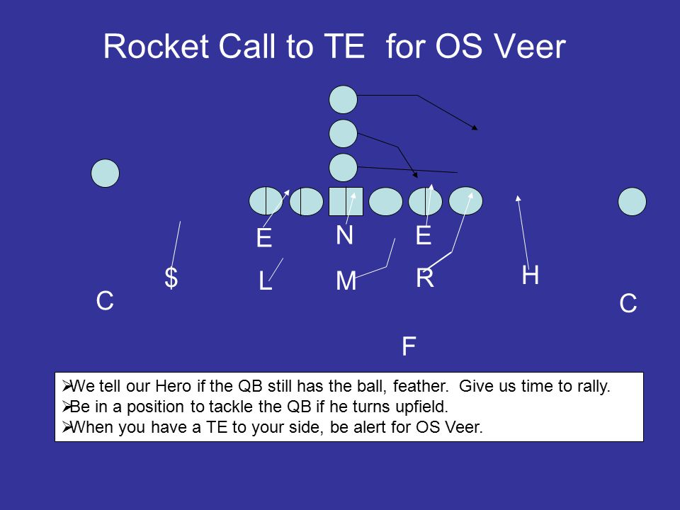 Rocket Call to TE for OS Veer