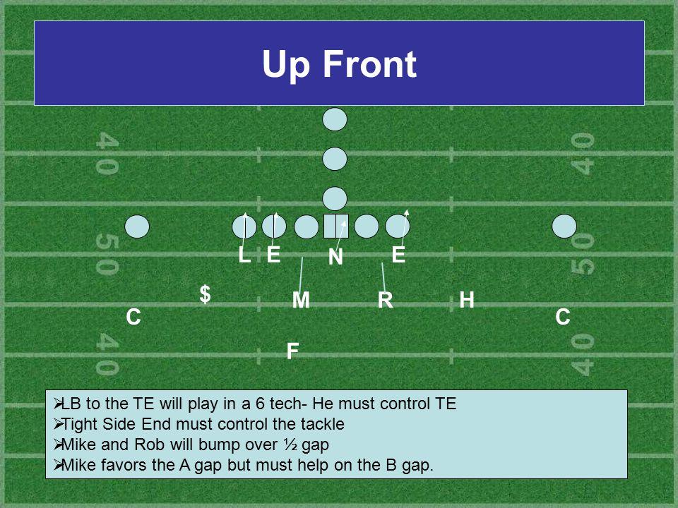 Up Front L. E. N. E. $ M. R. H. C. C. F. LB to the TE will play in a 6 tech- He must control TE.