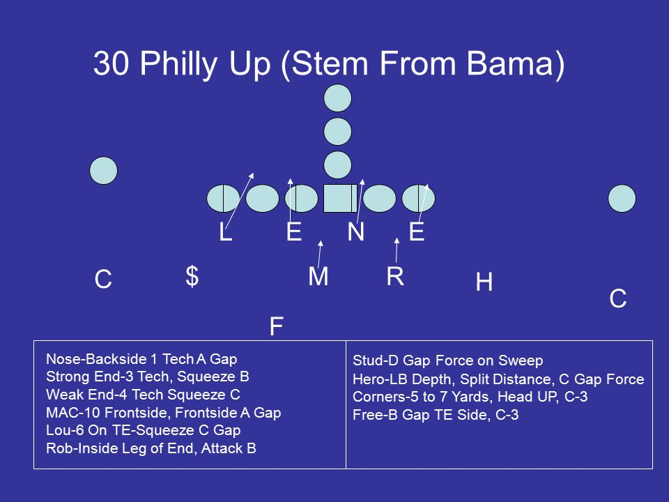 30 Philly Up (Stem From Bama)