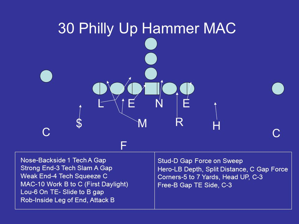 30 Philly Up Hammer MAC L E N E $ M R H C C F