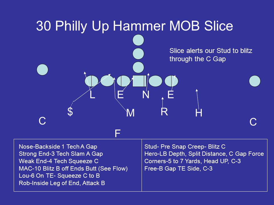 30 Philly Up Hammer MOB Slice