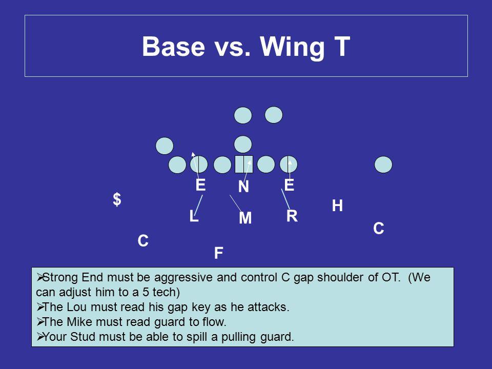 Base vs. Wing T E N E $ H L M R C C F