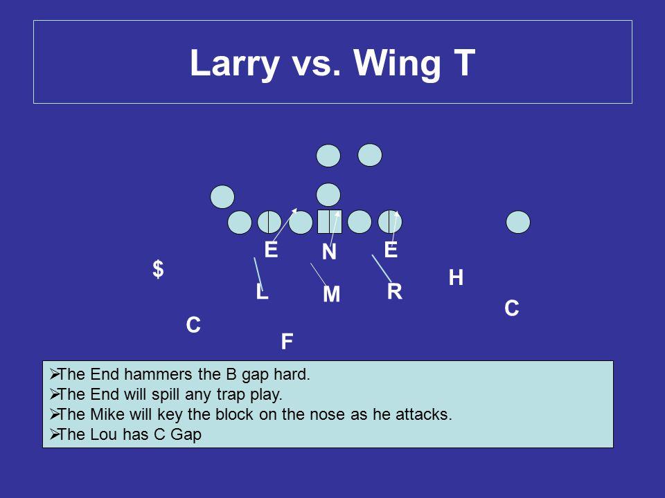 Larry vs. Wing T E N E $ H L M R C C F The End hammers the B gap hard.