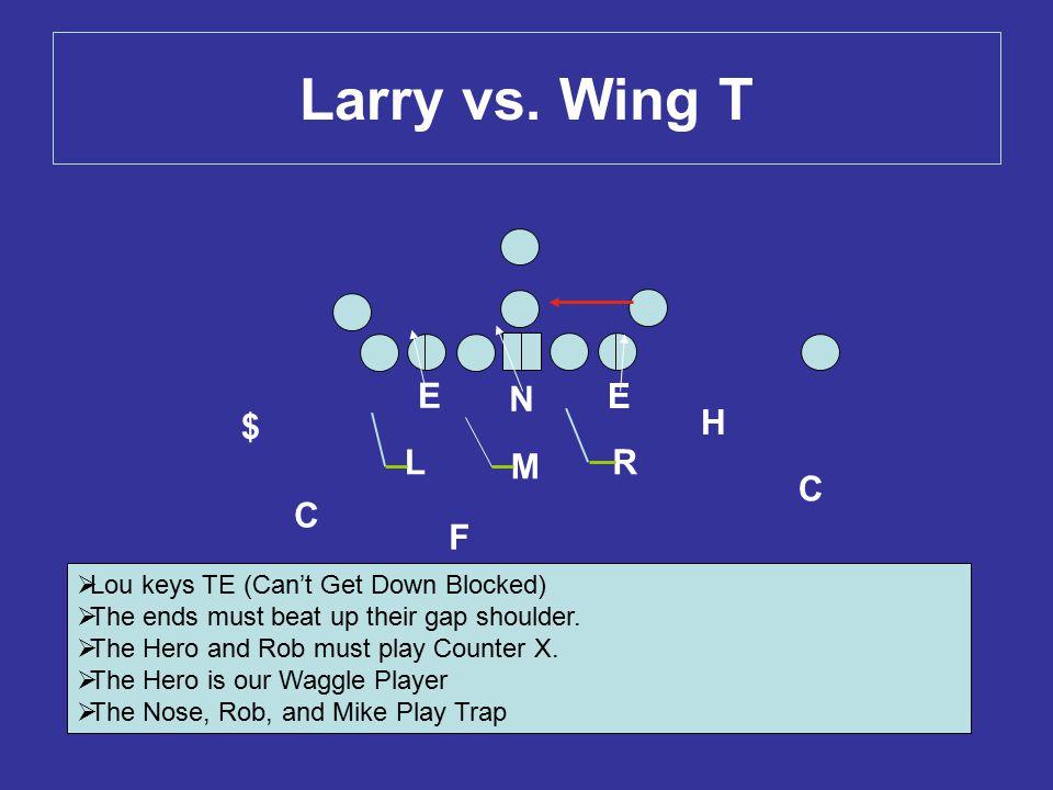 Larry vs. Wing T E N E $ H L M R C C F