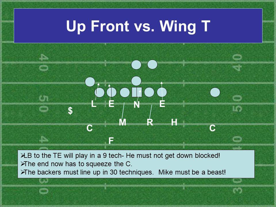 Up Front vs. Wing T L E N E $ M R H C C F