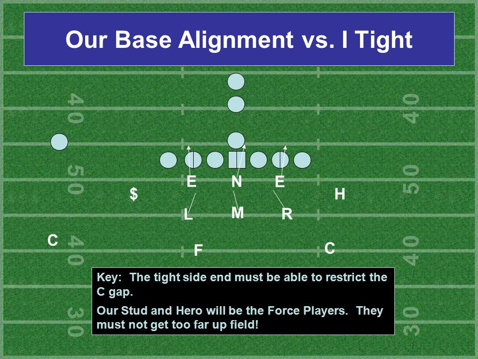 Our Base Alignment vs. I Tight
