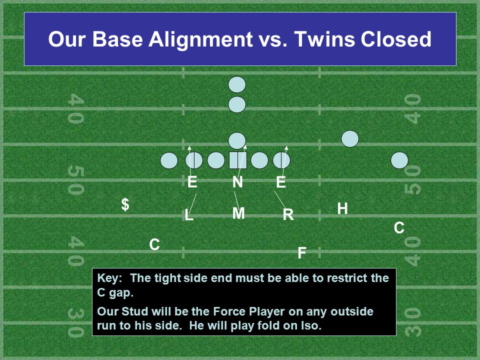 Our Base Alignment vs. Twins Closed