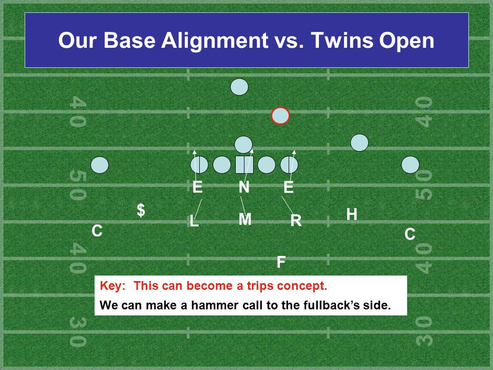 Our Base Alignment vs. Twins Open