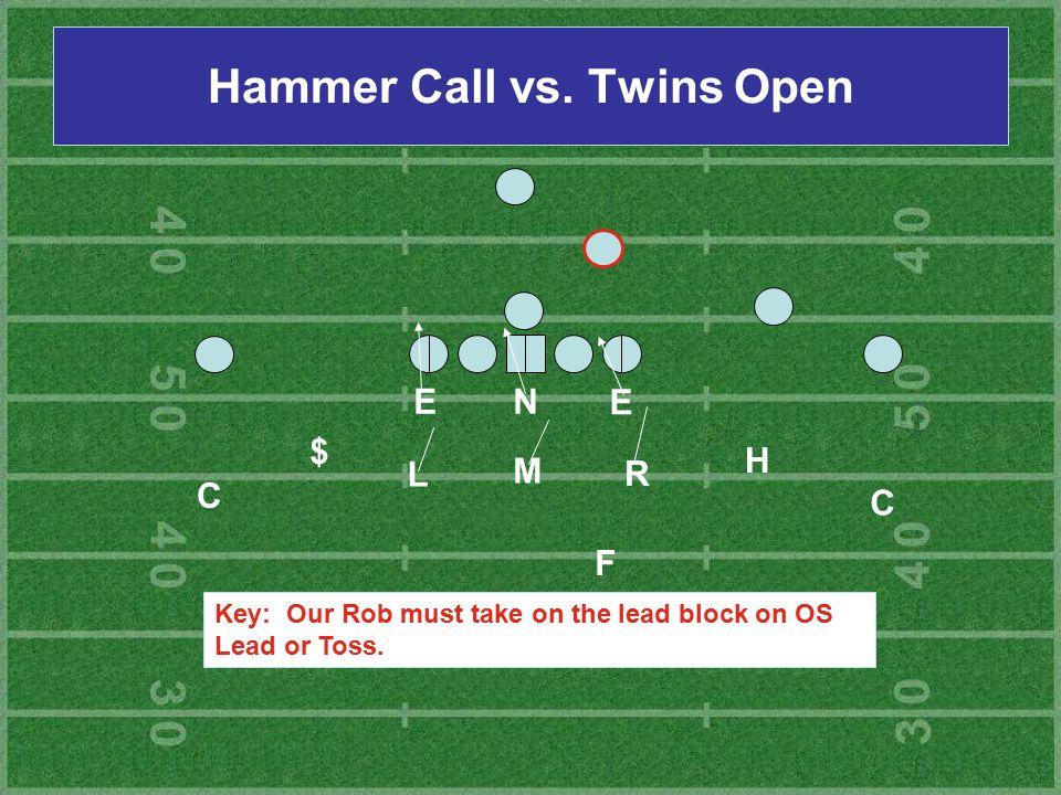 Hammer Call vs. Twins Open