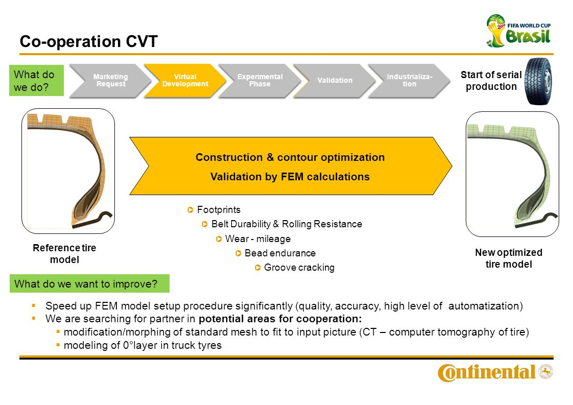 Co-operation CVT What do we do Construction & contour optimization
