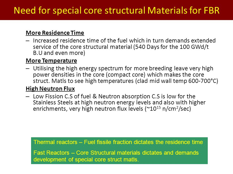 Need for special core structural Materials for FBR
