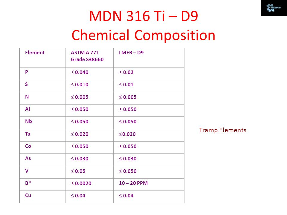 MDN 316 Ti – D9 Chemical Composition Tramp Elements Element ASTM A 771