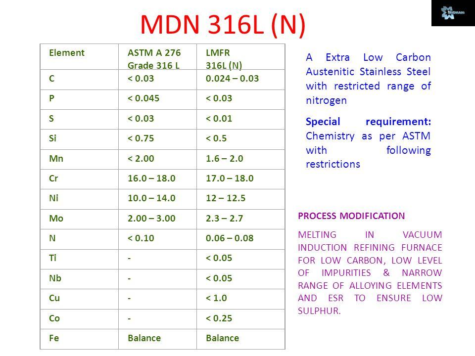 MDN 316L (N) Element. ASTM A 276. Grade 316 L. LMFR. 316L (N) C. < 0.03. 0.024 – 0.03. P. < 0.045.