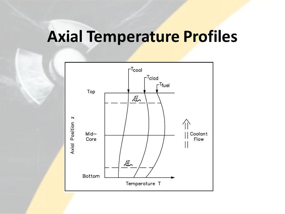 Axial Temperature Profiles