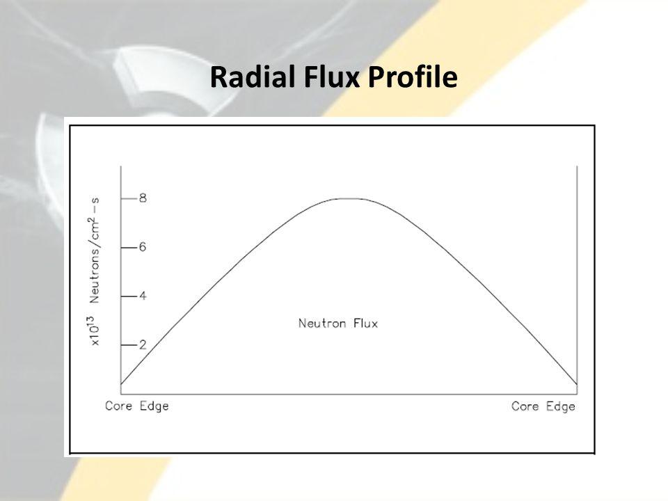 Radial Flux Profile