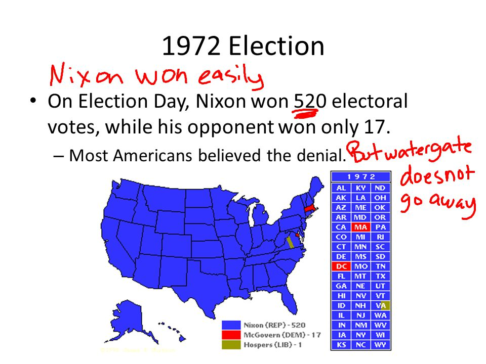 1972 Election On Election Day, Nixon won 520 electoral votes, while his opponent won only 17.