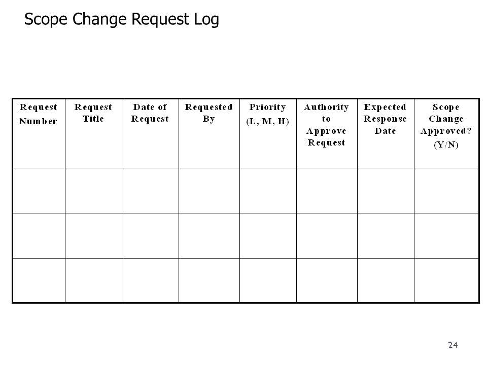 Scope Change Request Log