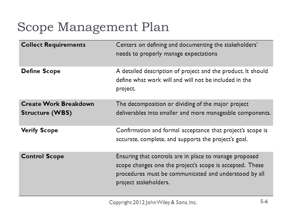 Scope Management Plan Collect Requirements