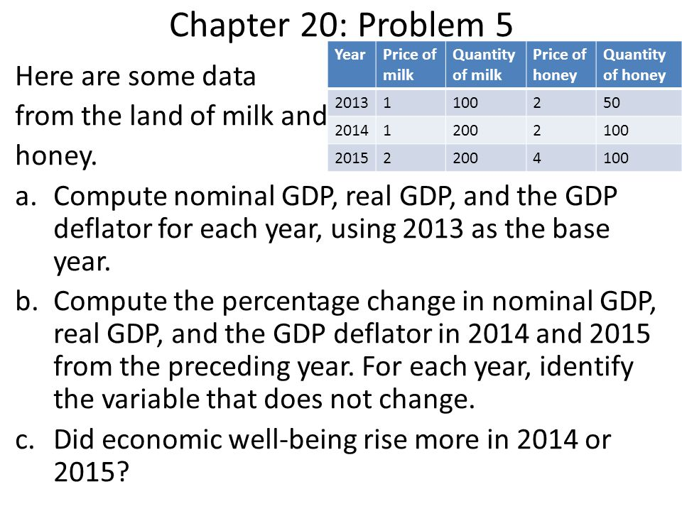 Chapter 20: Problem 5 Here are some data from the land of milk and