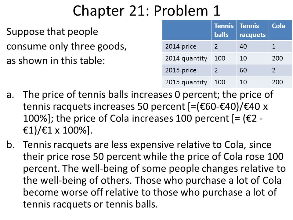 Chapter 21: Problem 1 Suppose that people consume only three goods,