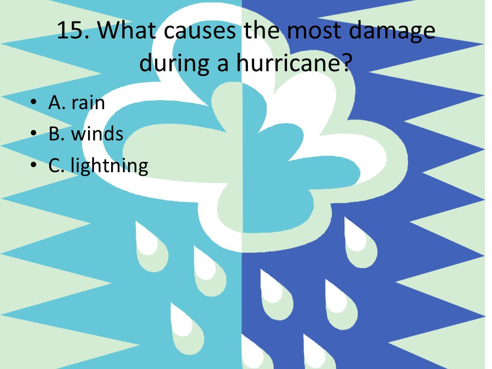 15. What causes the most damage during a hurricane