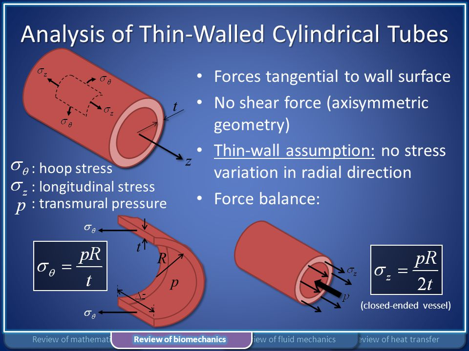 Analysis of Thin-Walled Cylindrical Tubes