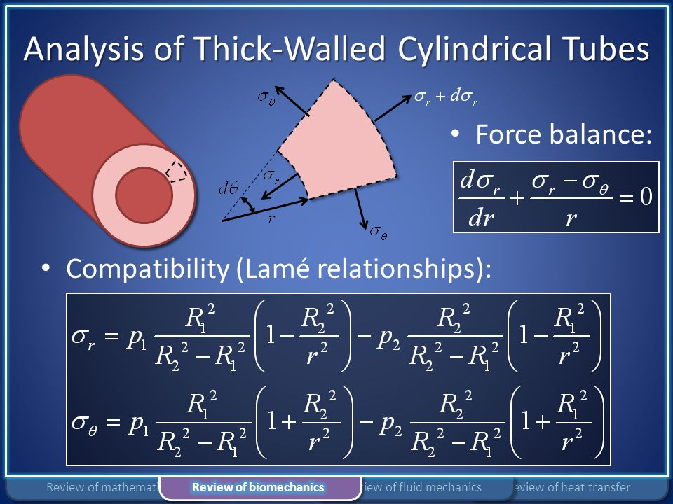 Analysis of Thick-Walled Cylindrical Tubes