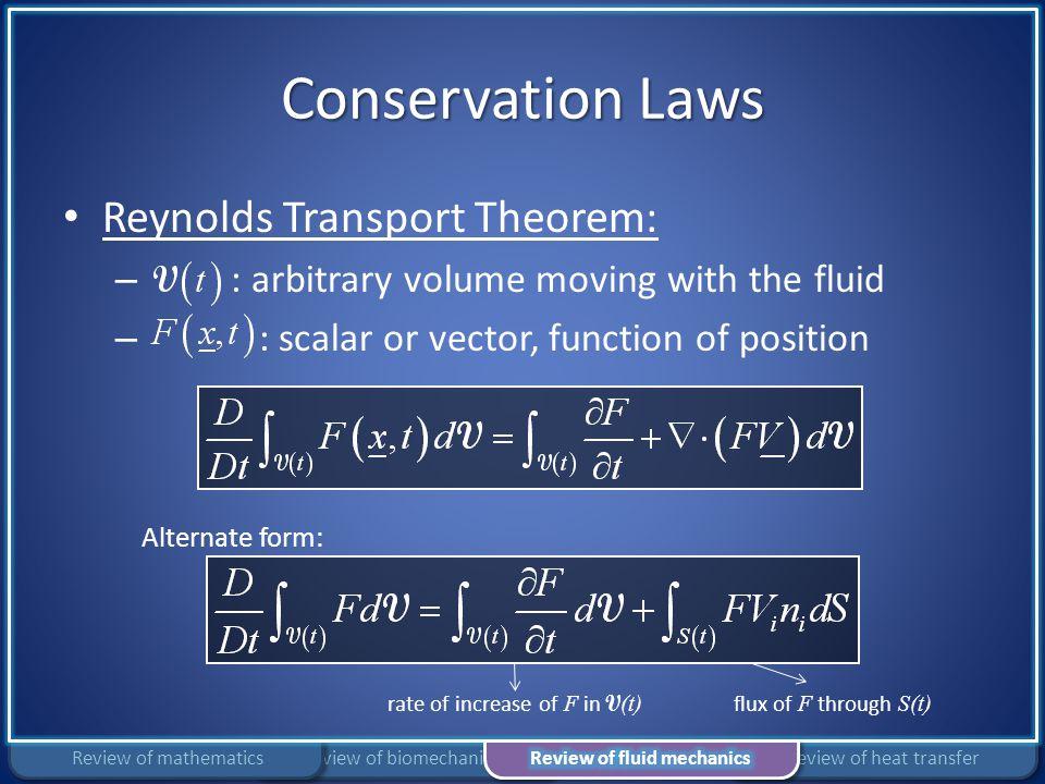 Review of fluid mechanics
