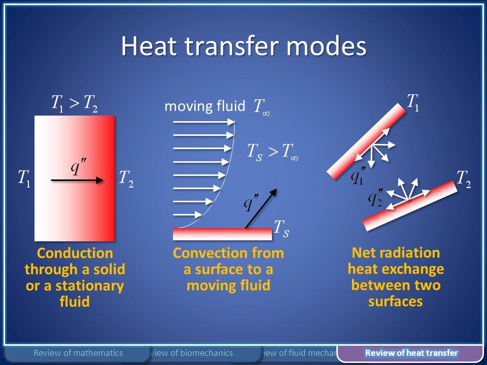Heat transfer modes moving fluid