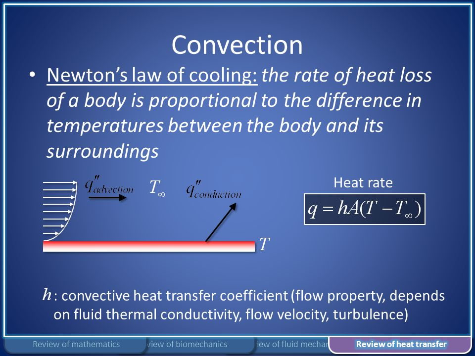 Review of heat transfer