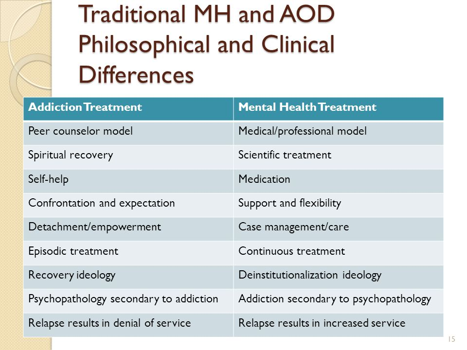 Traditional MH and AOD Philosophical and Clinical Differences