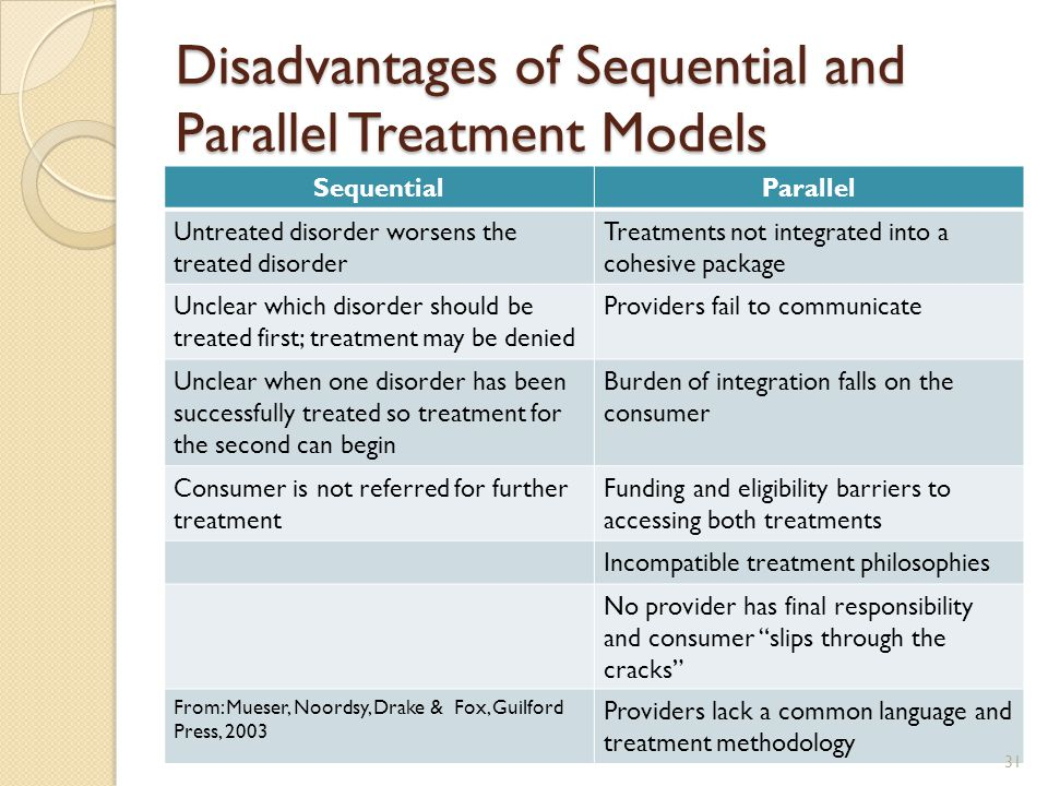 Disadvantages of Sequential and Parallel Treatment Models