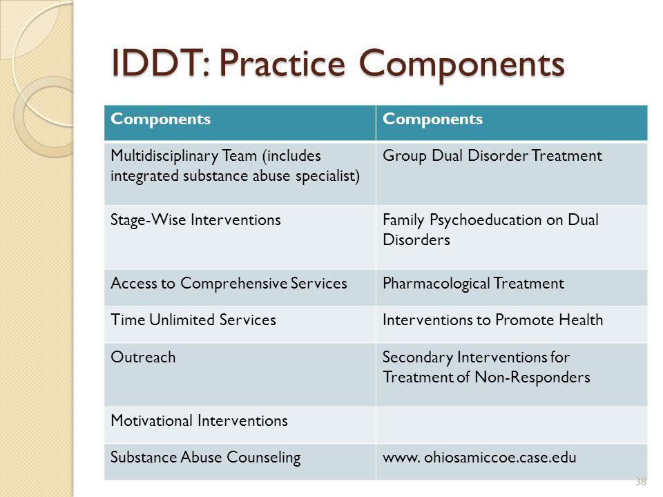 IDDT: Practice Components
