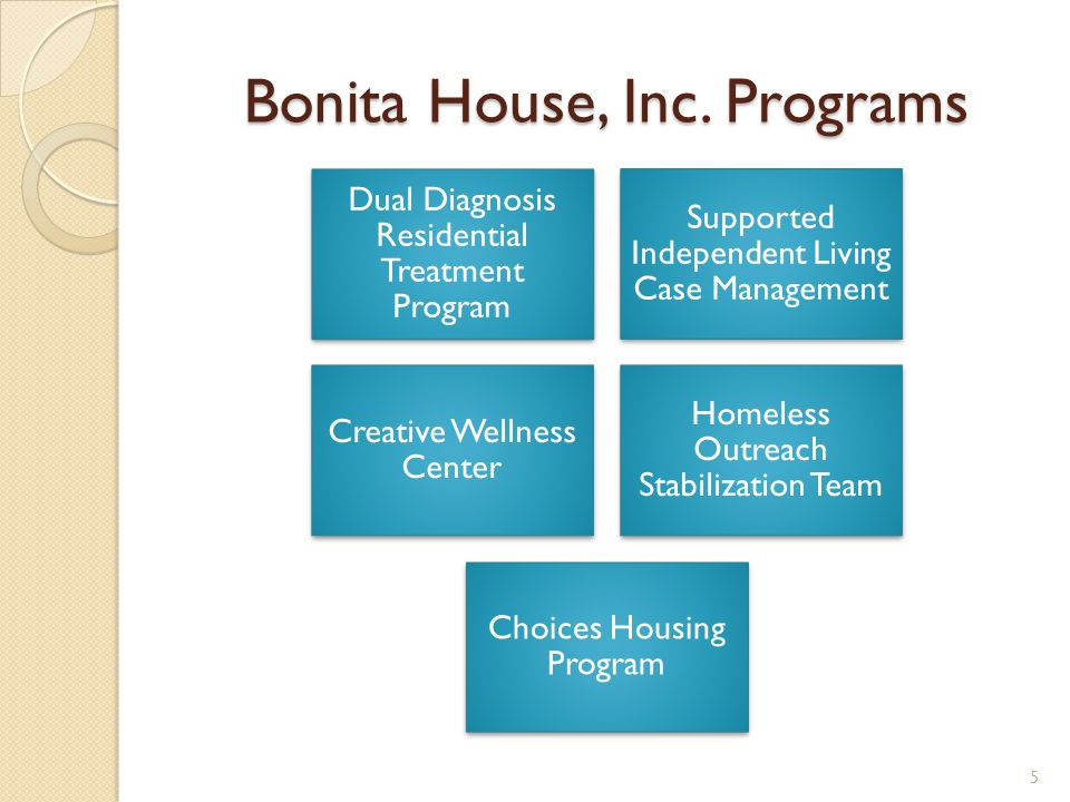 Bonita House, Inc. Programs