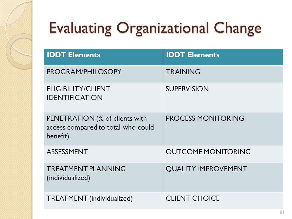 Evaluating Organizational Change