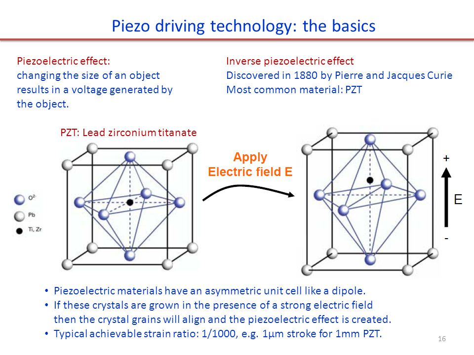 Piezo driving technology: the basics