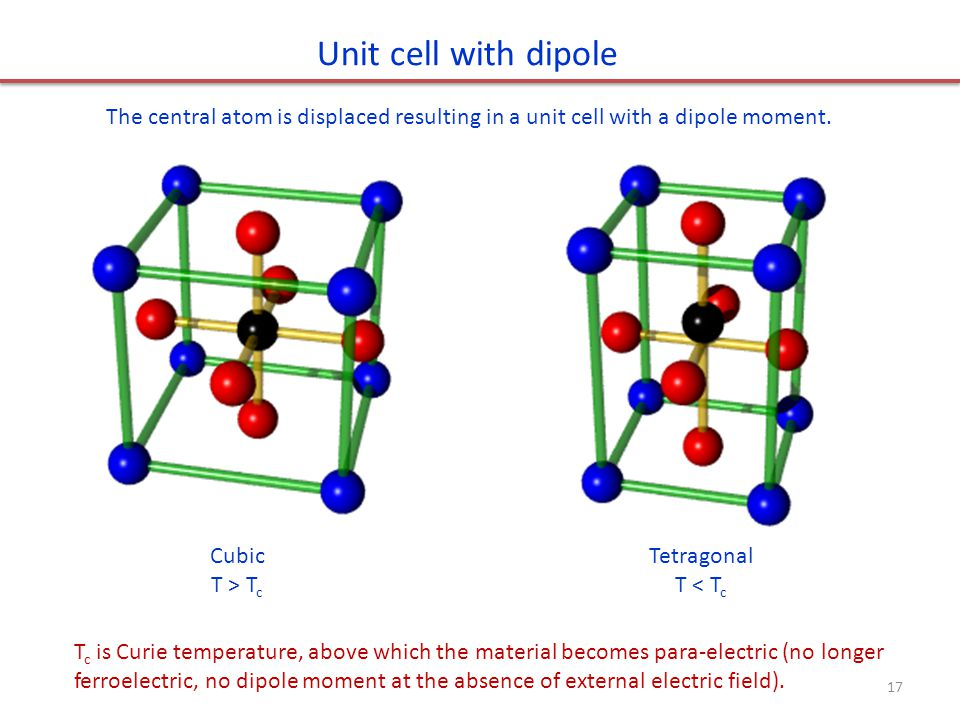 Unit cell with dipole The central atom is displaced resulting in a unit cell with a dipole moment. Cubic.