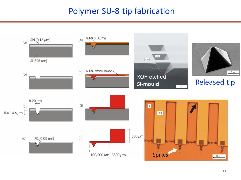 Polymer SU-8 tip fabrication