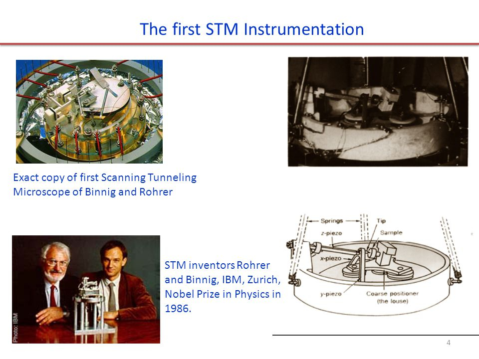 The first STM Instrumentation