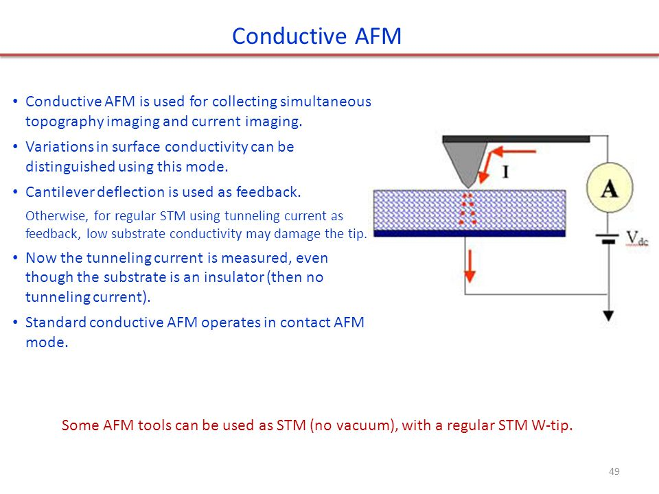 Conductive AFM Conductive AFM is used for collecting simultaneous topography imaging and current imaging.