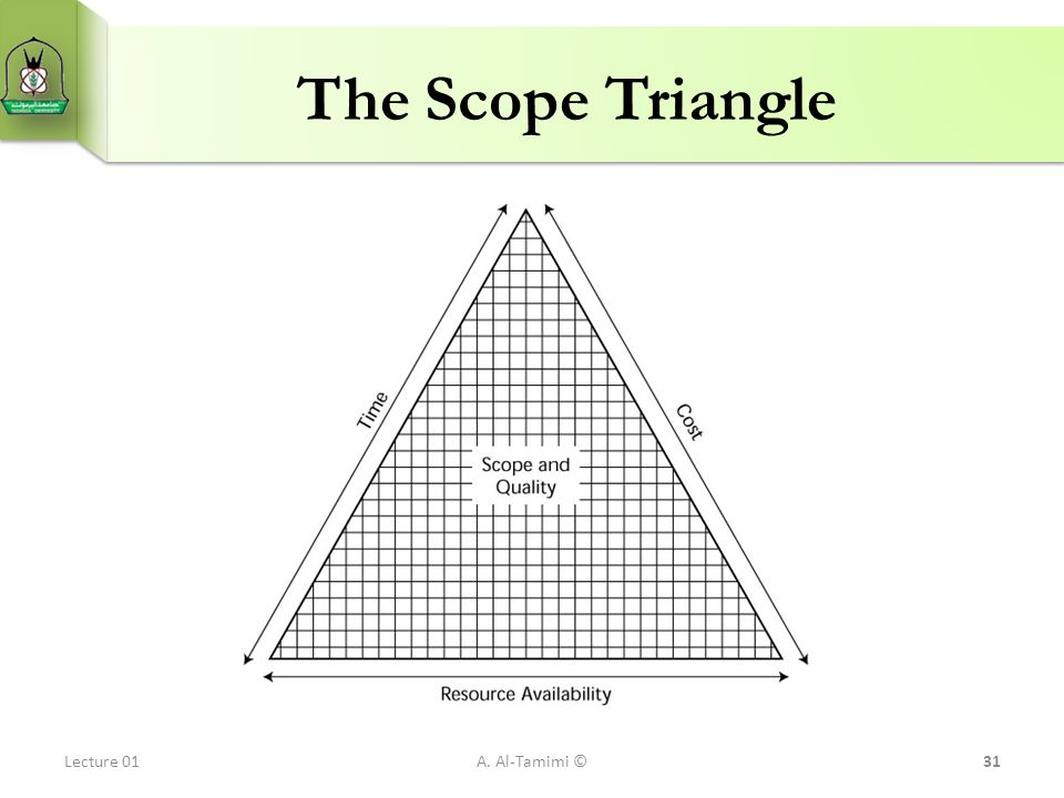 The Scope Triangle Lecture 01 A. Al-Tamimi ©