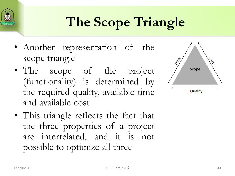 The Scope Triangle Another representation of the scope triangle
