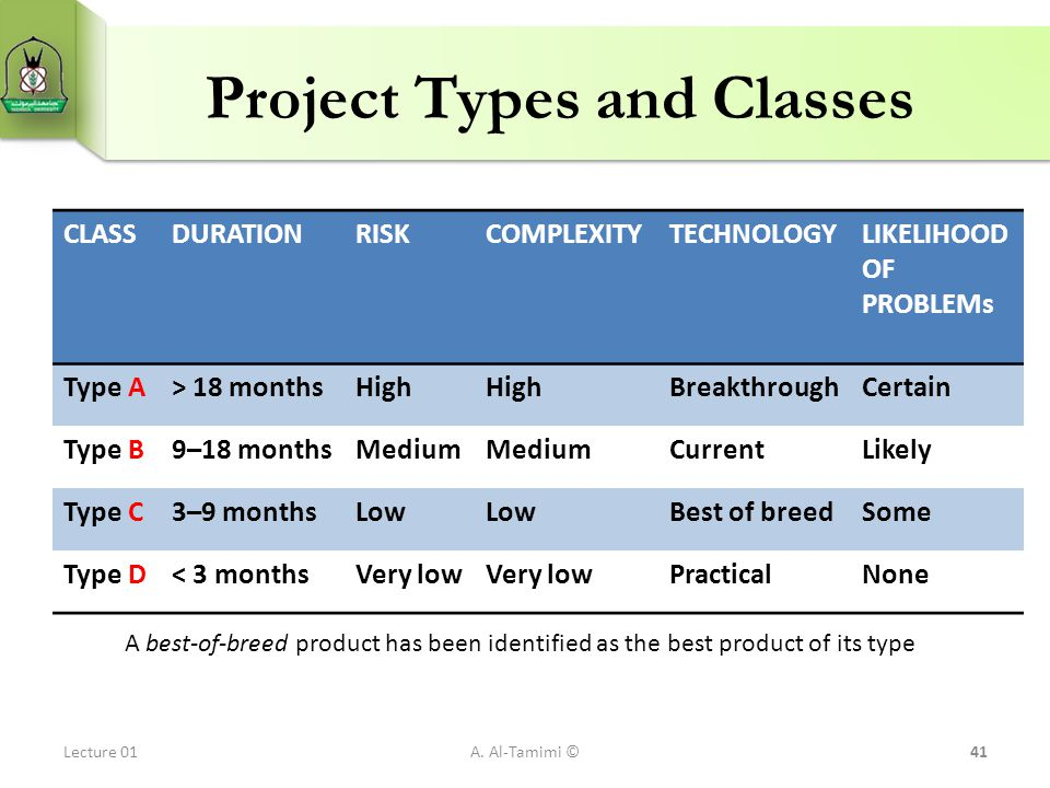 Project Types and Classes