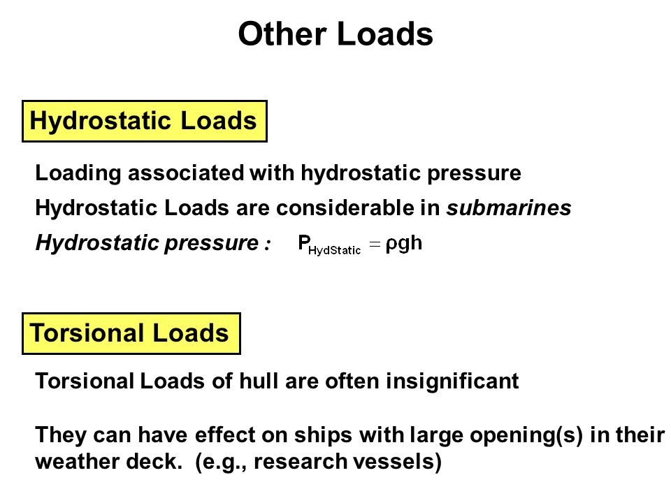 Other Loads Hydrostatic Loads Torsional Loads