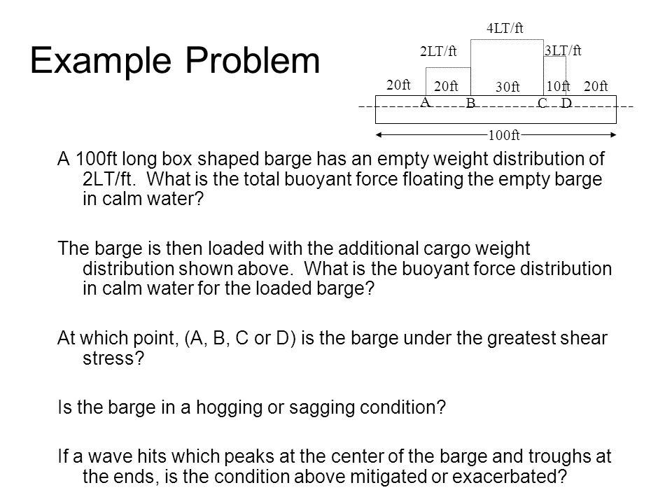 Example Problem 4LT/ft. 2LT/ft. 3LT/ft. 20ft. 20ft. 30ft. 10ft. 20ft. A. B. C. D. 100ft.