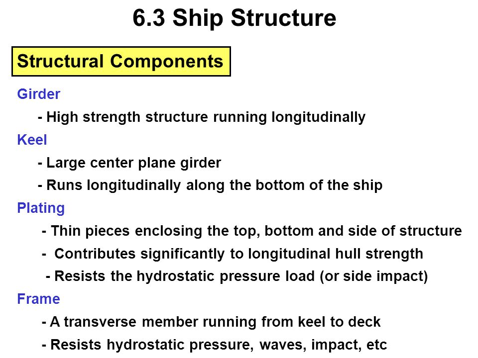 6.3 Ship Structure Structural Components Girder
