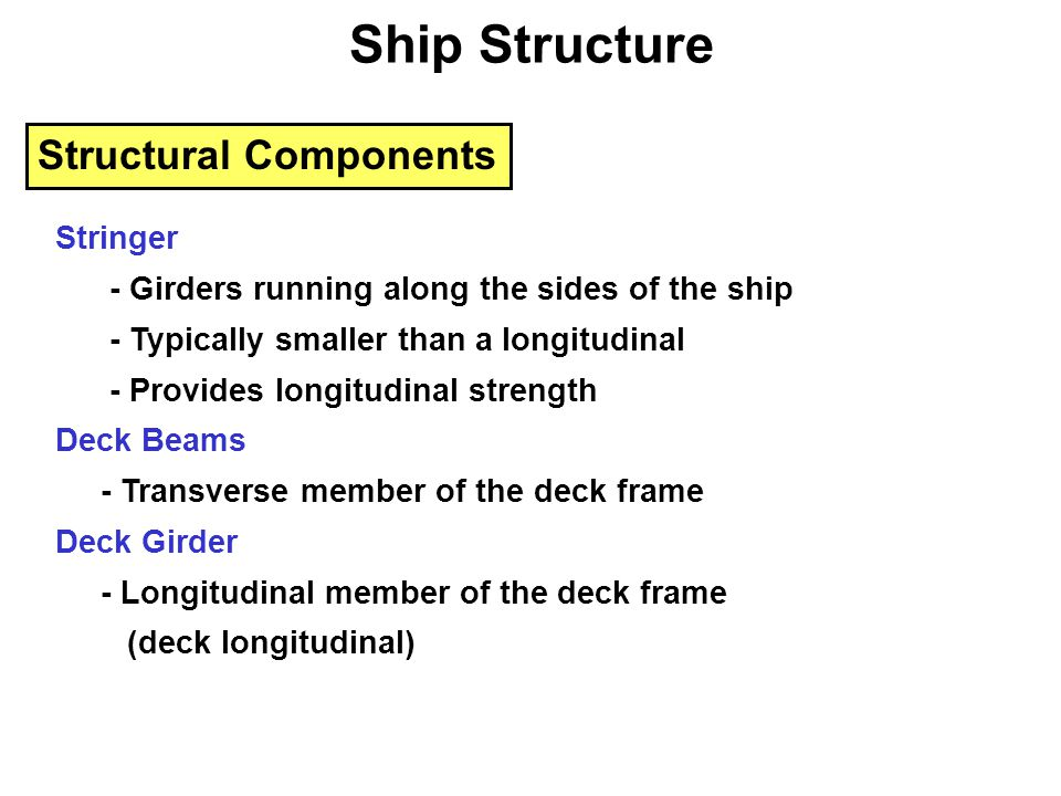 Ship Structure Structural Components Stringer