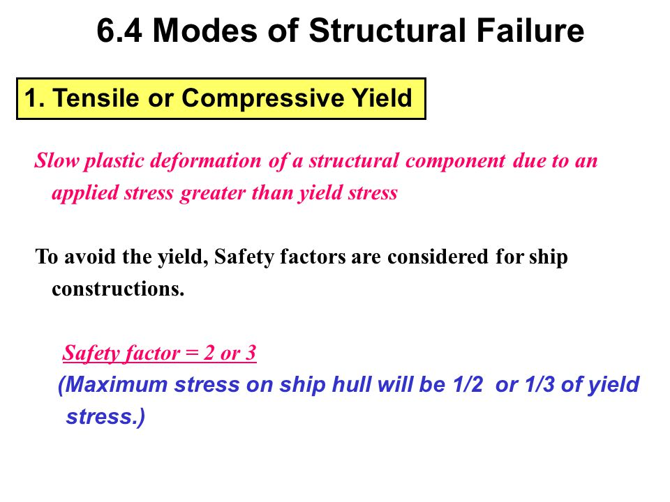6.4 Modes of Structural Failure